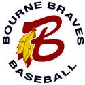 Pitching Staff Shines Again in 4-0 Win over Bourne